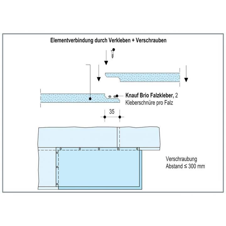 Schrauben 17 mm für Trockenestrich 18 mm Knauf Brio 500 Stück 00067067