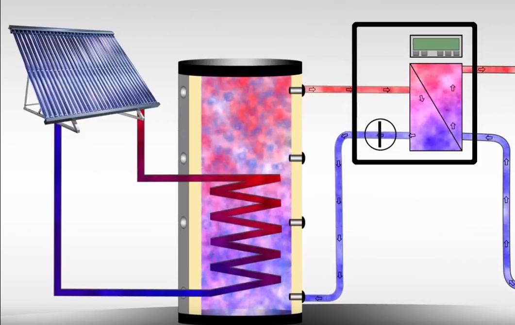 solare-Trinkwasserbereitung-Trinkwasserstation-Selfio