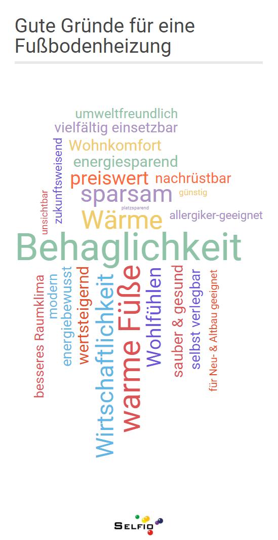 Infografik-Gruende-fuer-Fussbodenheizung-Selfio