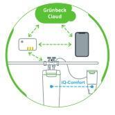 Gruenbeck-Dosieranlage-exaliQ-Table-Highlights