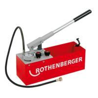 Rothenberger Prüfpumpe RP 50-S
