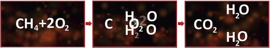 Brennwerttechnik-Heizwerttechnik-Unterschied-Verbrennung-Methan-Sauerstoff-Selfio