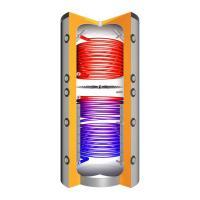 Juratherm Hochleistungs-Pufferspeicher mit Schichtladesystem und 2 Wärmetauschern JPSLRR 825 - 158825 von Selfio