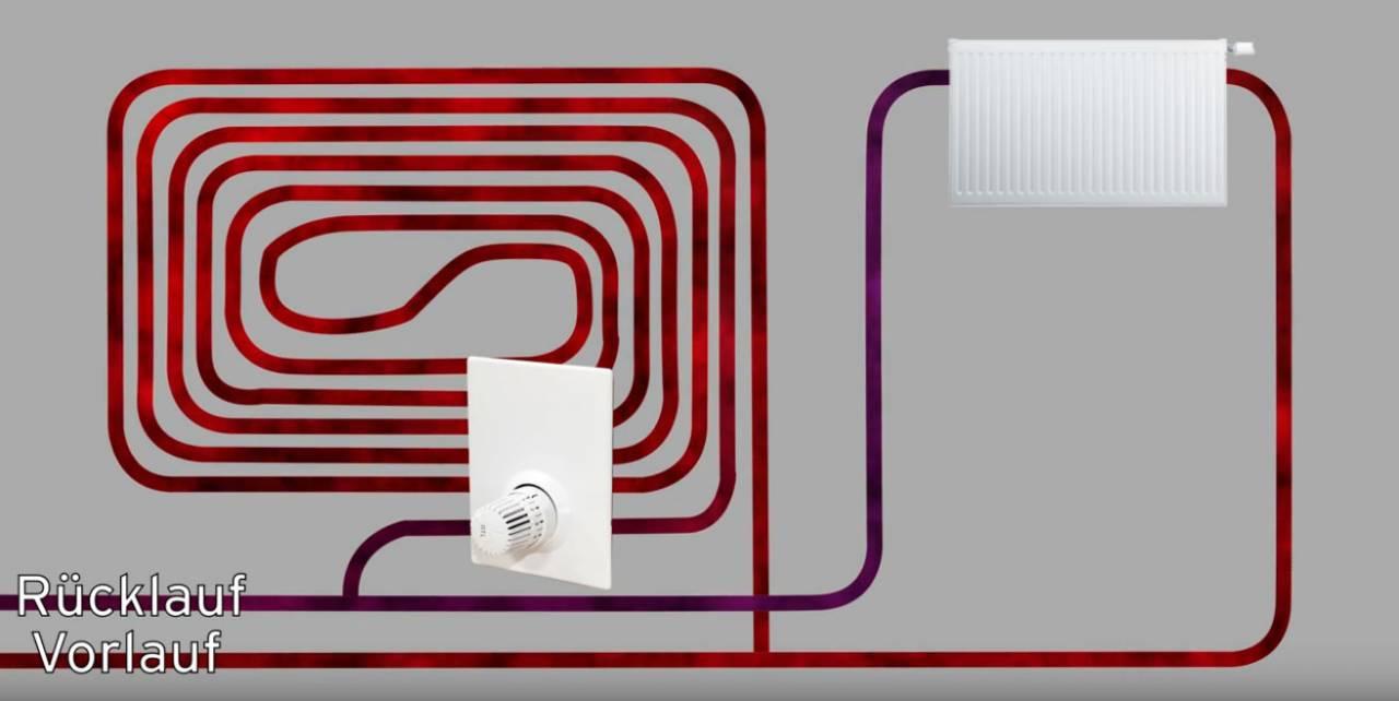 Einzelraumregelung-Fussbodenheizung-mithilfe-Ruecklauftemperaturbegrenzer-Selfio